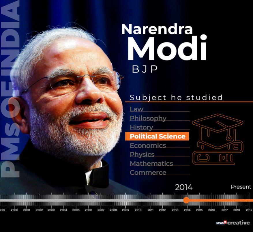 14. నరేంద్ర మోదీ. (Image: News18 Creative)