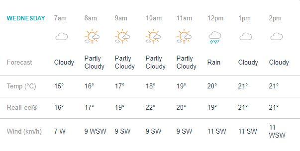 India Vs New Zealand Semis.. Weather looks good in Manchester for now but later it wolud be Rain again pk.. ఇప్పుడు అందరి దృష్టి వరల్డ్ కప్ సెమీస్పైనే ఉంది. ఇండియా, న్యూజిలాండ్ మ్యాచ్ ఏం జరగబోతుందని ప్రపంచమంతా వేచి చూస్తుంది. క్రికెట్ ఫ్యాన్స్ కూడా ఈ మ్యాచ్ కోసం ఆసక్తిగా చూస్తున్నారు. india vs new zealand,india vs new zealand semi final world cup 2019,world cup 2019,india vs new zealand semi final,india vs new zealand live,india vs new zealand 2019,india vs new zealand semifinal,india vs new zealand playing 11,world cup,icc world cup 2019,icc cricket world cup 2019,new zealand vs india,cricket world cup 2019,ind vs nz,india vs new zealand live match,manchester weather report,manchester,manchester weather,manchester weather forecast,weather in manchester,weather in manchester england,weather forecast in ind vs nz match at manchester,weather manchester,weather at manchester,weather manchester uk,weather at manchester today,weather report of manchester,weather updates at manchester,met office weather manchester,current weather manchester uk,weather forecast,మాంచెస్టర్,ఇండియా వర్సెస్ న్యూజిలాండ్,వరల్డ్ కప్ 2019 ఇండియా న్యూజిలాండ్ మ్యాచ్,